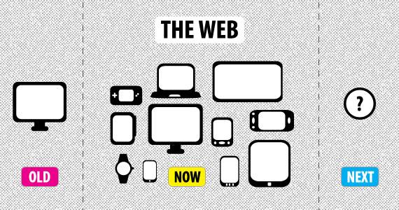 responsive-web-design адаптивный дизайн