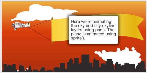 jQuery.spritely анимация при помощи jquery