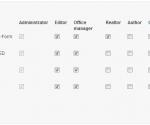 CRED – Front-End Создание и редактирование содержимого WordPress. Назначение прав Access.