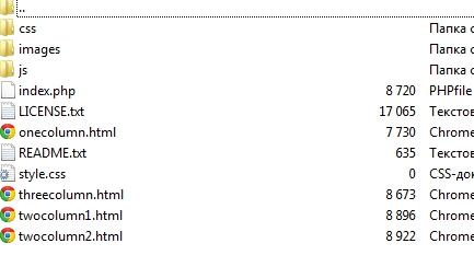 wordpress структура нового шаблона