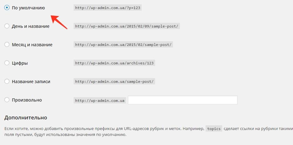 wordpress parmalink settings