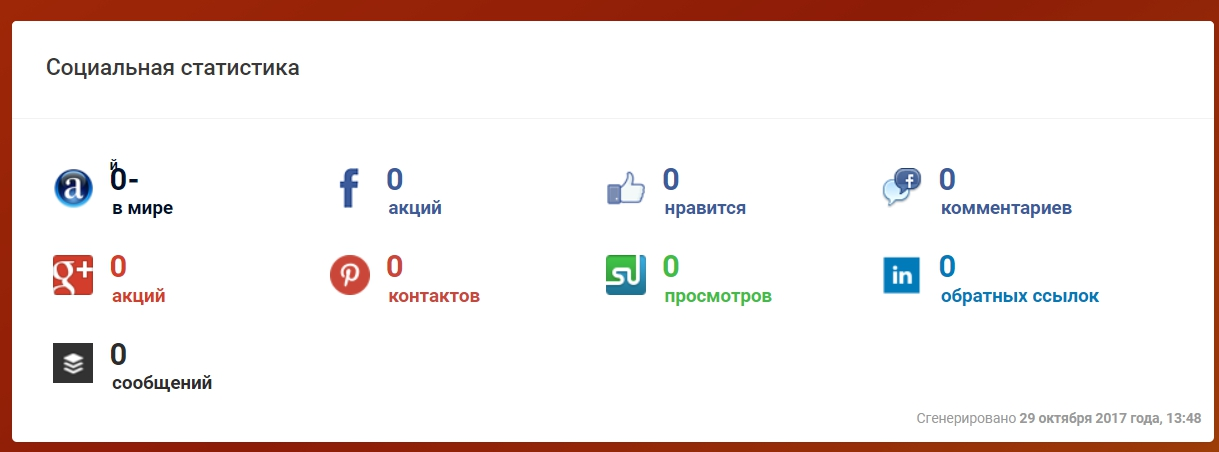wordpress social network dashboard plugin