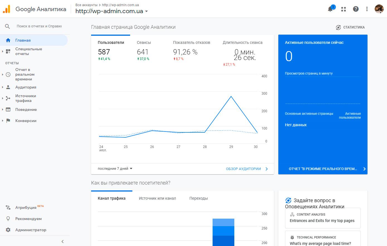 Как работать с Google Analytics