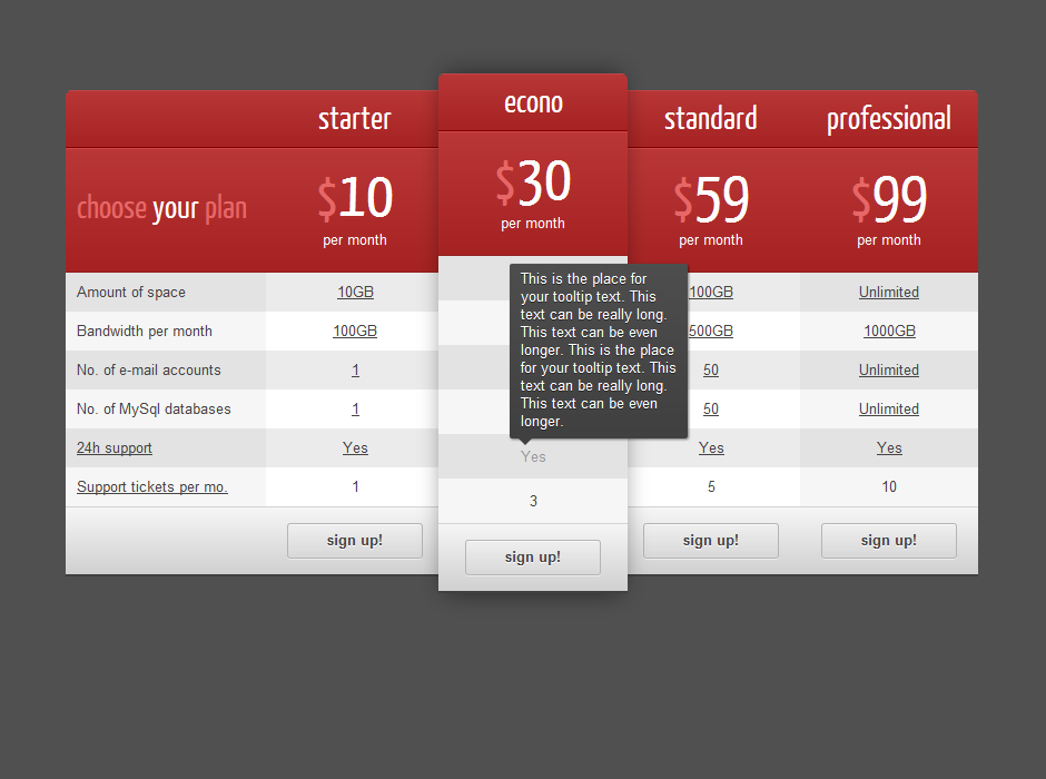 Как в wordpress создать таблицу